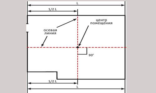 Разметка пола при укладке ПВХ винилового ламината