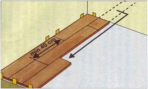 Схема укладки ламината в шахматном порядке на бетон