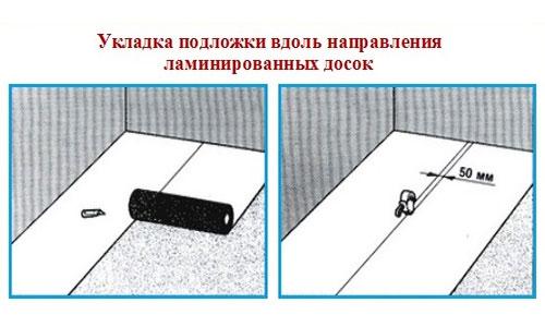 Варианты направления укладки пробковой подложки 1