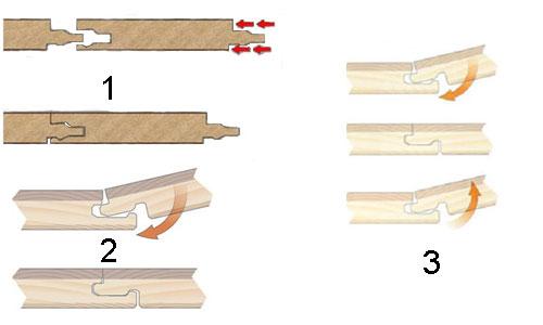 Виды соединения ламелей