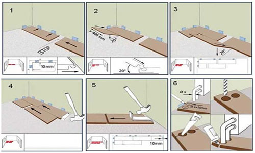 Как положить ламинат на кухне