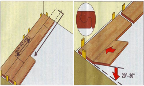 Схема укладки ламината на кухне