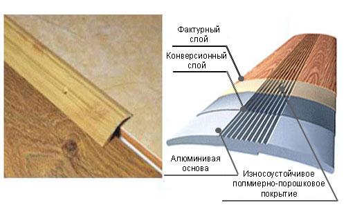 Строение порожков из алюминия