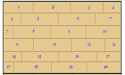 Планирование раскладки ламинированных панелей