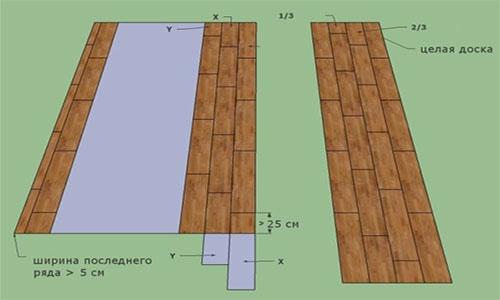 Предварительное планирование раскладки ламината