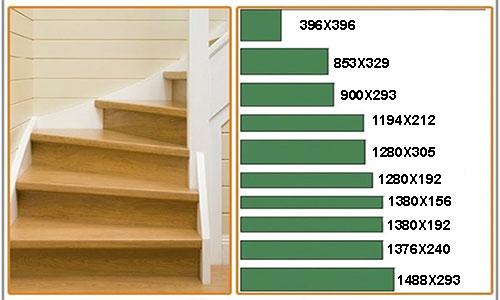 Размеры ламинатных досок для обшивки лестницы