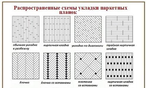 Схемы укладки паркетных планок1