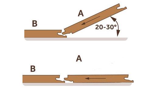 Замок uniclic два способа соединения